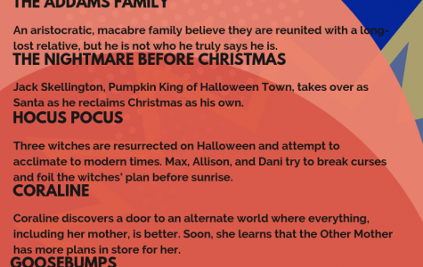 Scary, but not really scary, Halloween Movies