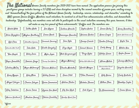 National Honors Society names 2020-2021 members