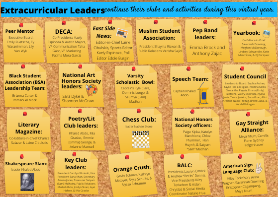 Club leaders continue virtual activities, take initiative